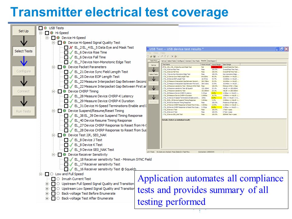 Transmitter electrical test coverage