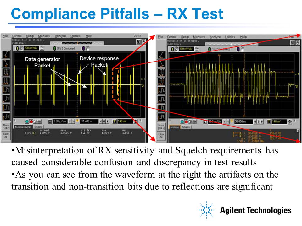 Compliance Pitfalls – RX Test