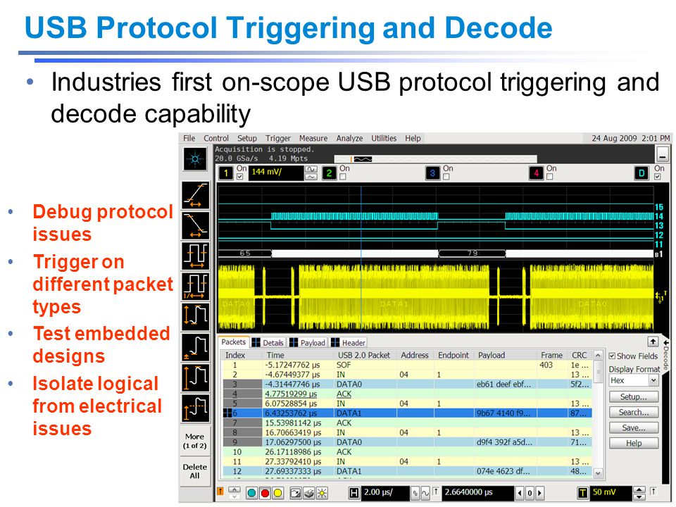 USB Protocol Triggering and Decode