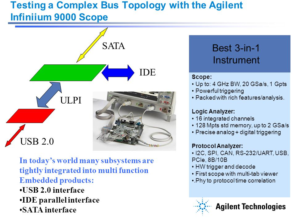 Testing a Complex Bus Topology with the Agilent Infiniium 9000 Scope