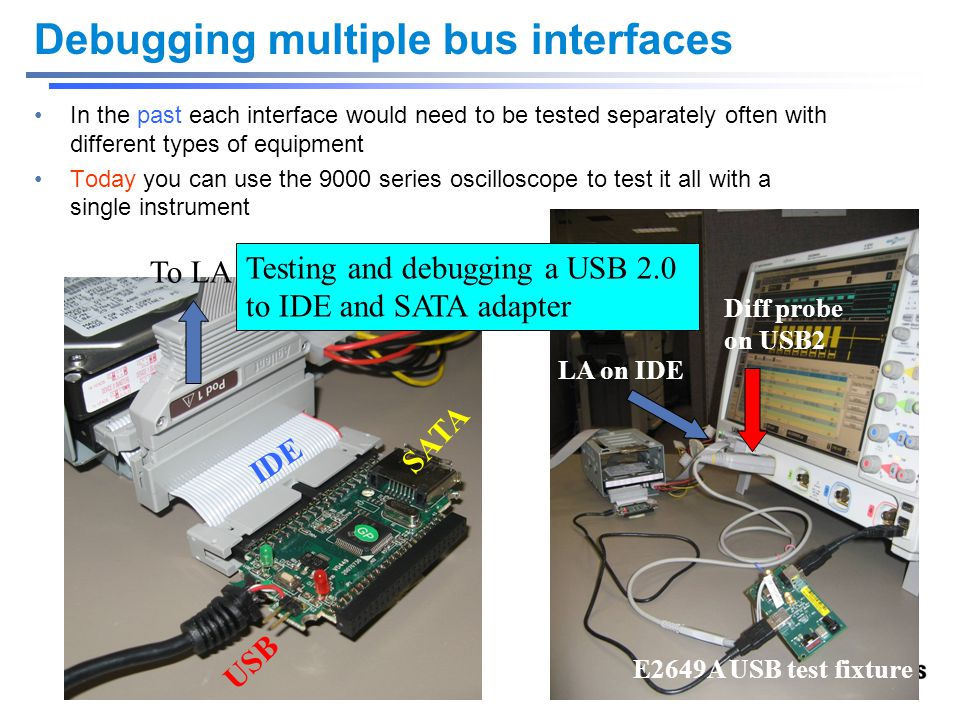 Debugging multiple bus interfaces