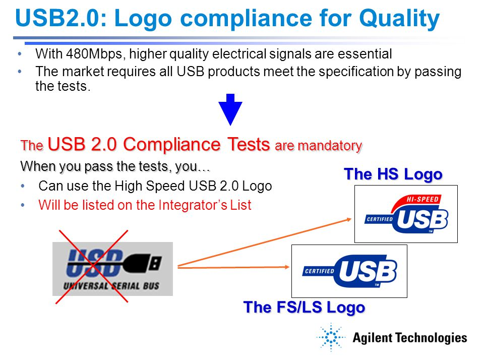 USB2.0: Logo compliance for Quality