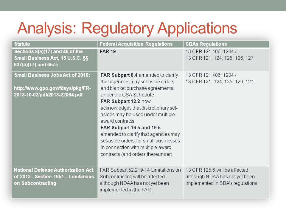 Analysis: Regulatory Applications