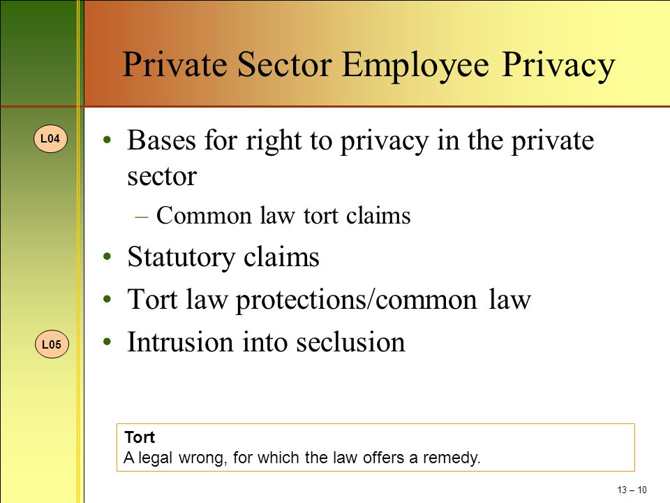 Private Sector Employee Privacy