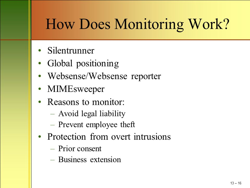 How Does Monitoring Work