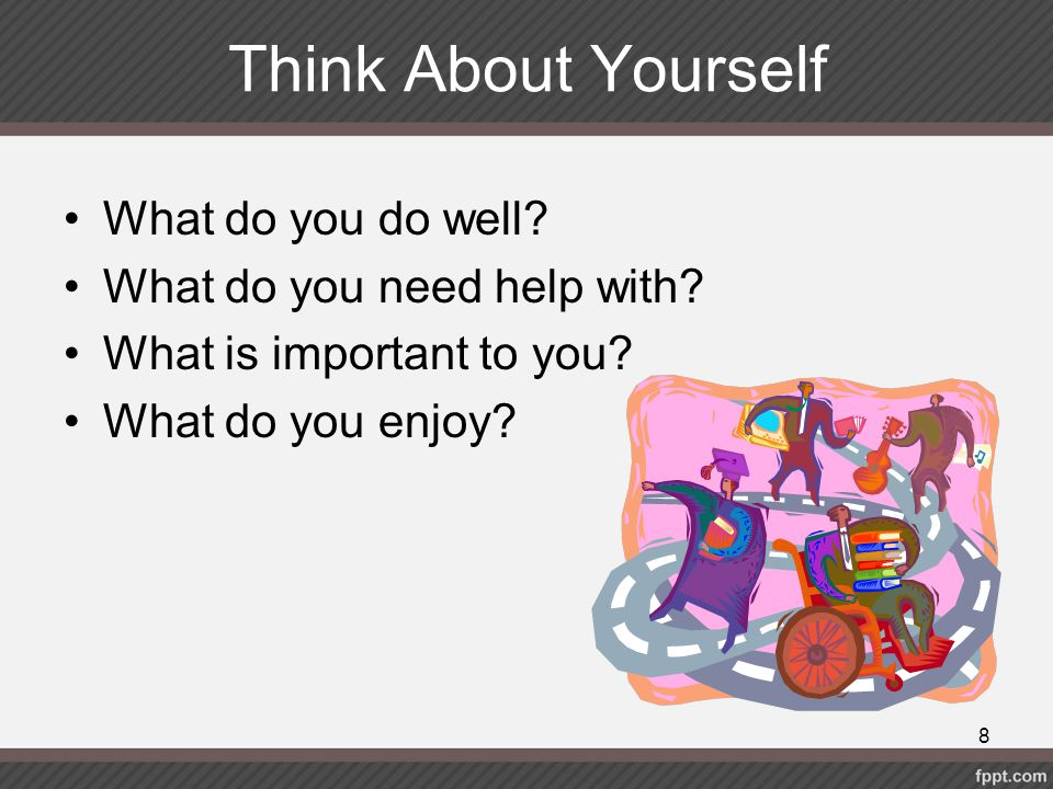 Think About Yourself What do you do well What do you need help with