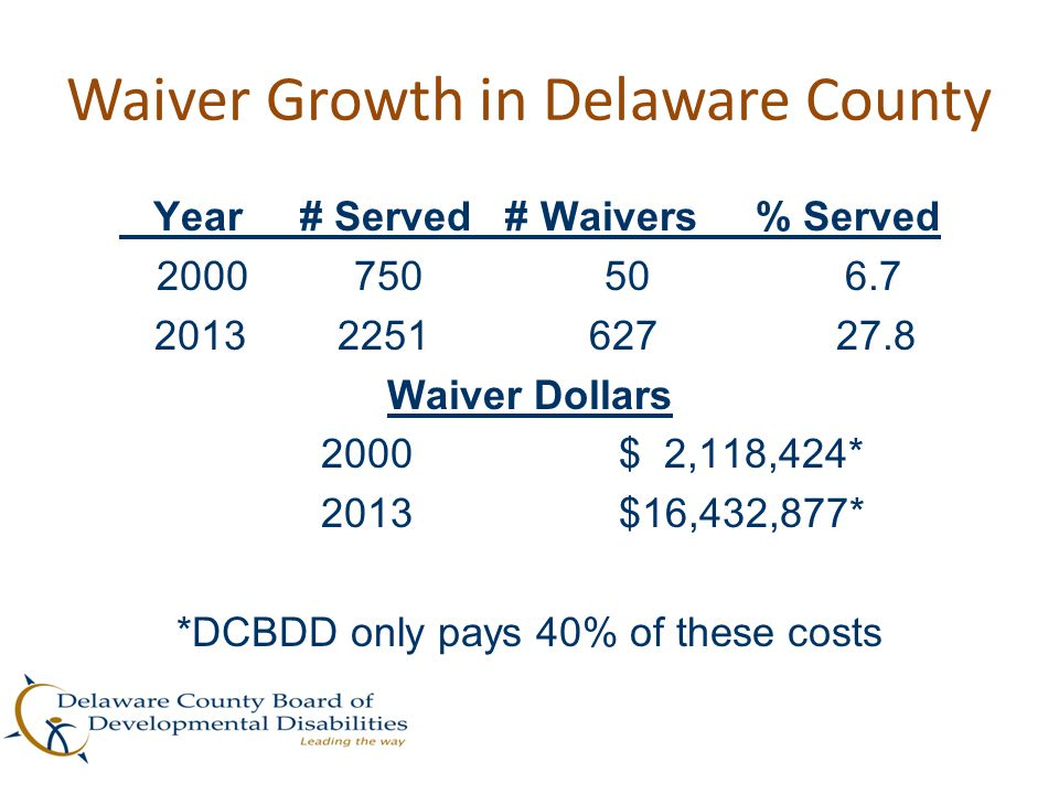 Waiver Growth in Delaware County