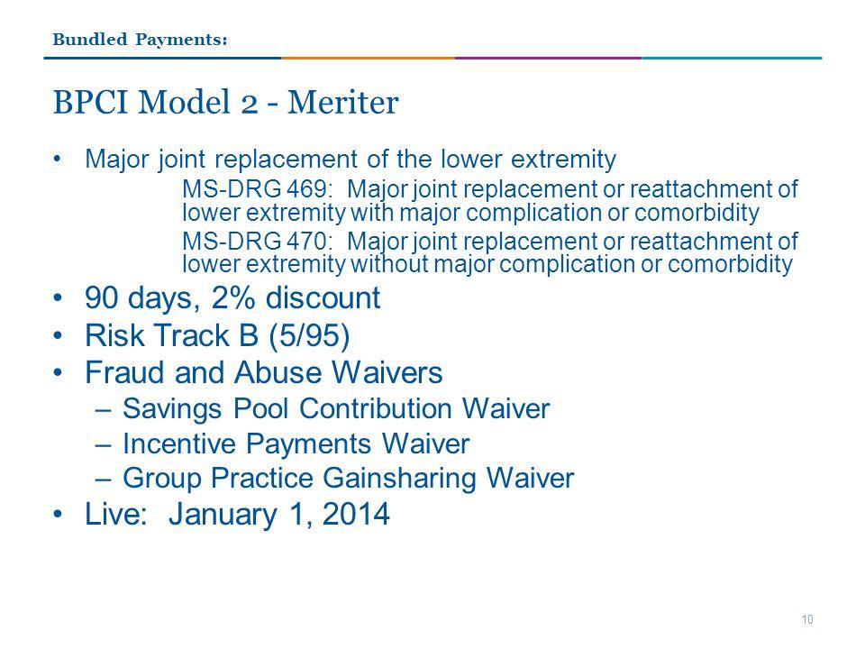 BPCI Model 2 - Meriter 90 days, 2% discount Risk Track B (5/95)