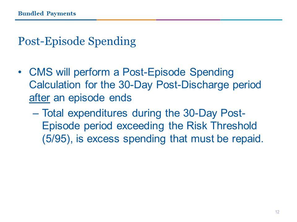 Post-Episode Spending