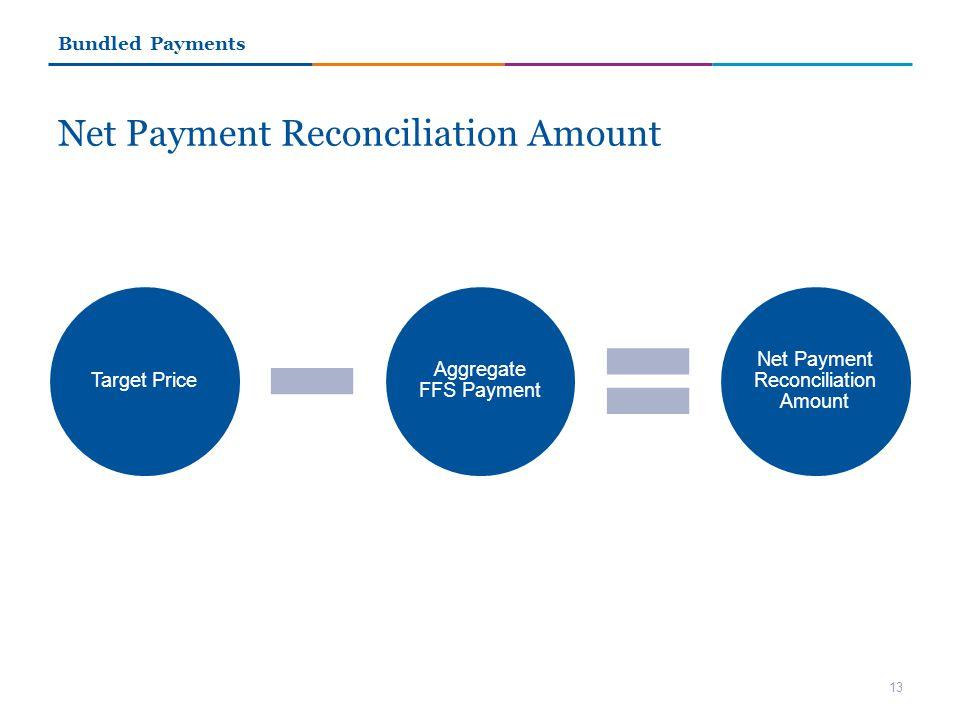 Net Payment Reconciliation Amount