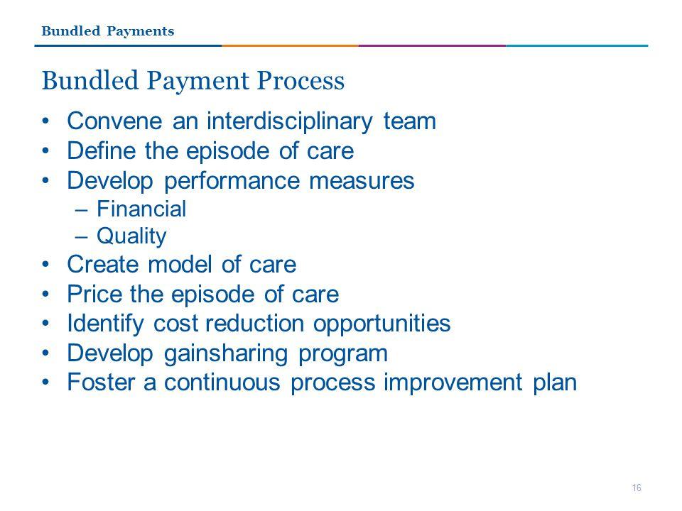 Bundled Payment Process
