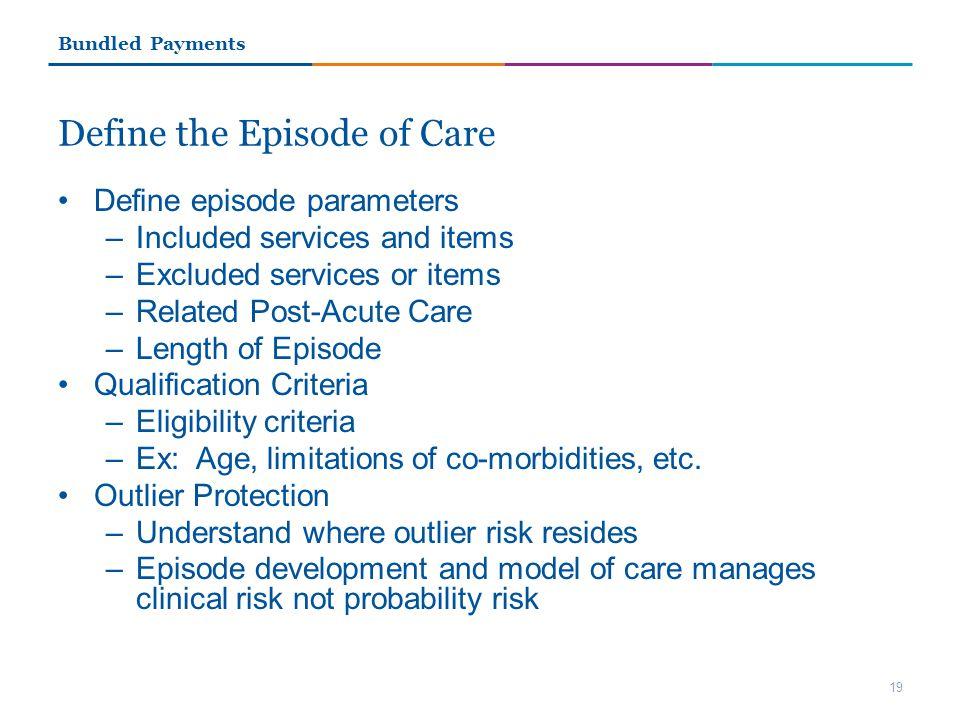 Define the Episode of Care