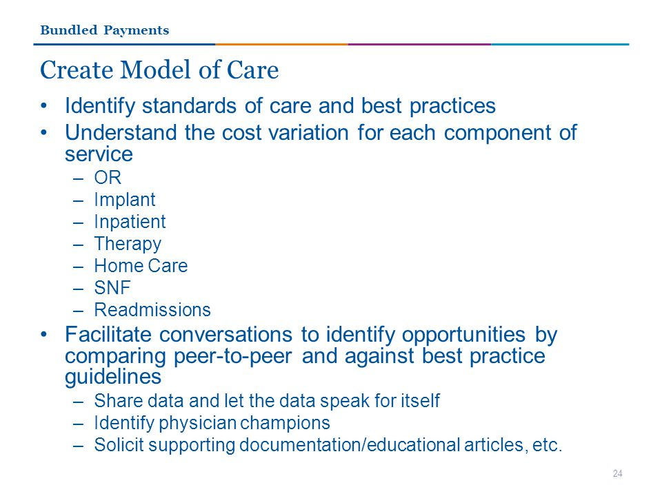 Create Model of Care Identify standards of care and best practices