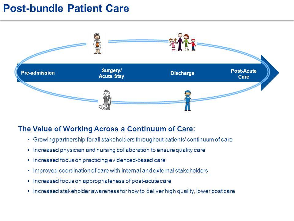 Post-bundle Patient Care