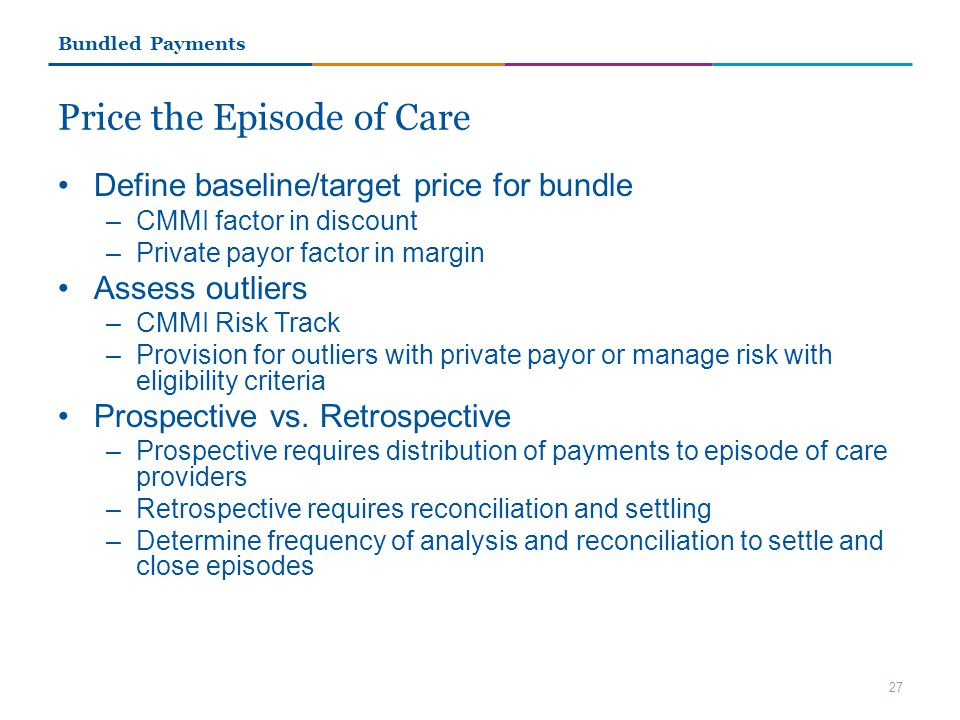 Price the Episode of Care