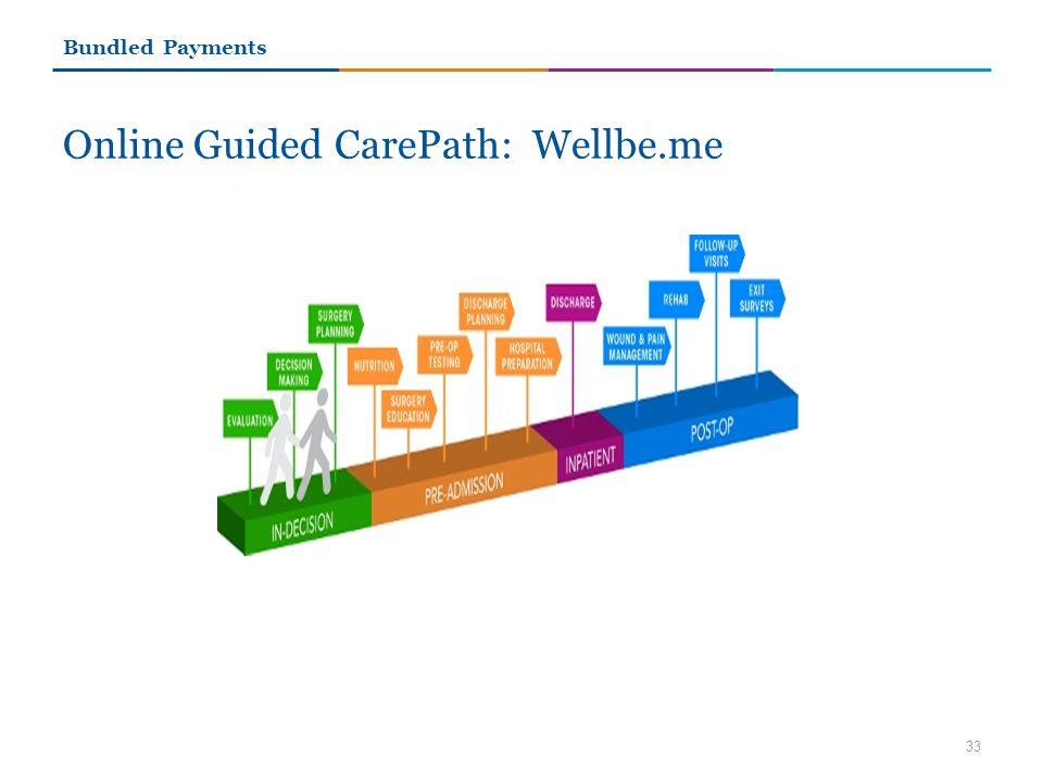 Online Guided CarePath: Wellbe.me