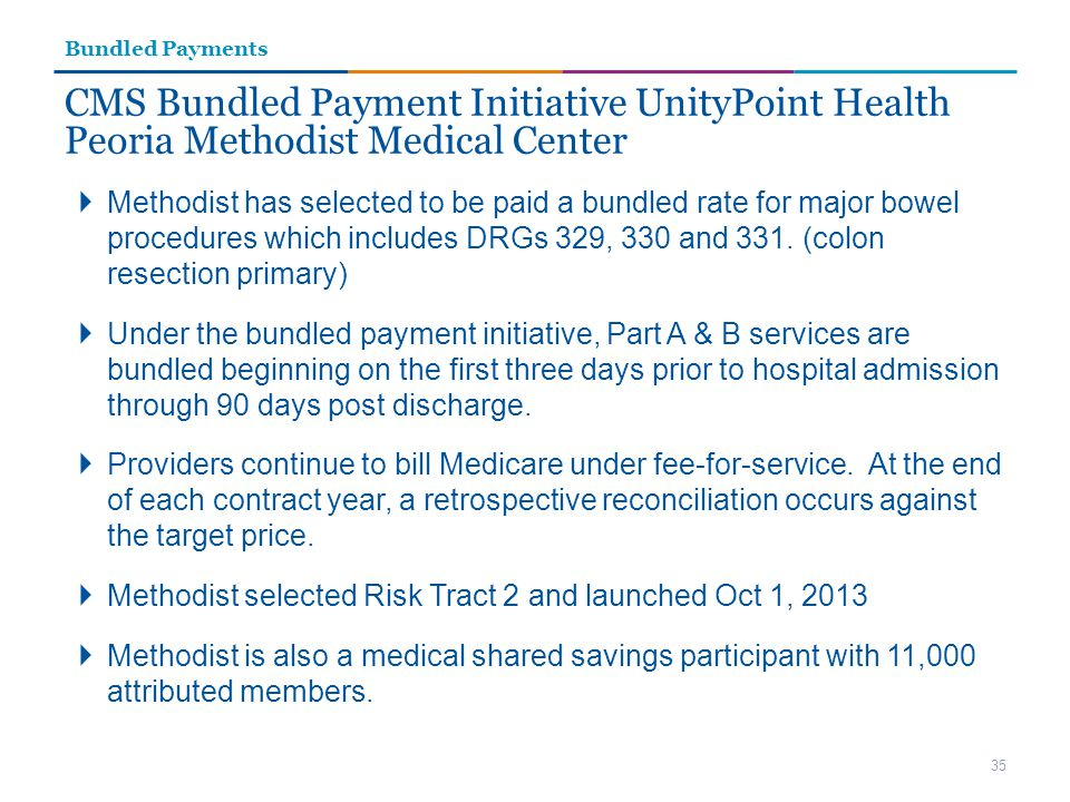 Bundled Payments CMS Bundled Payment Initiative UnityPoint Health Peoria Methodist Medical Center.