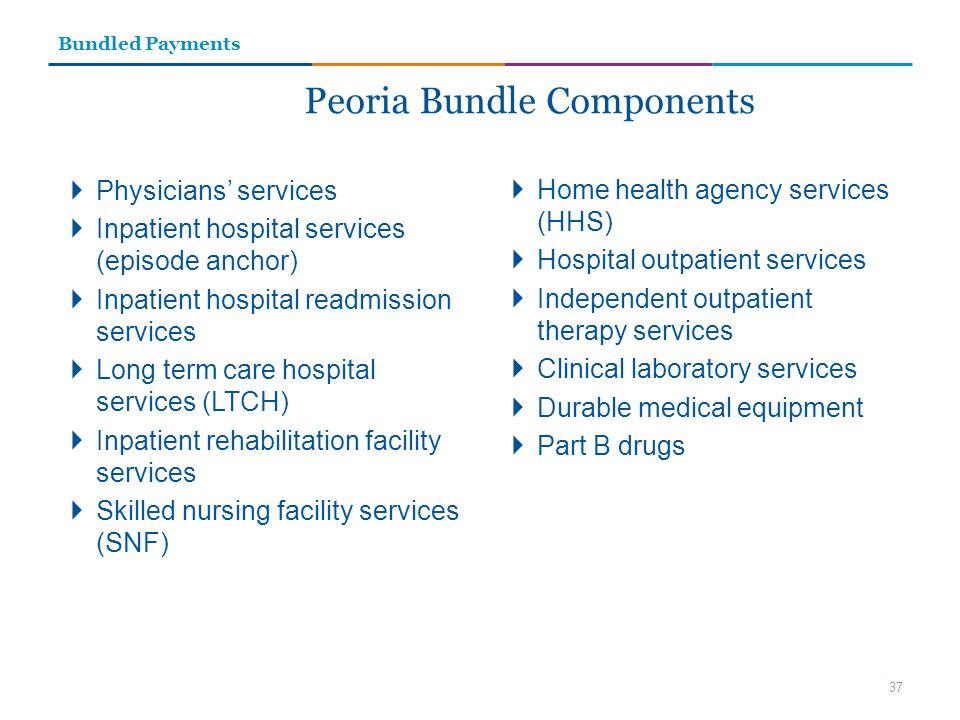Peoria Bundle Components