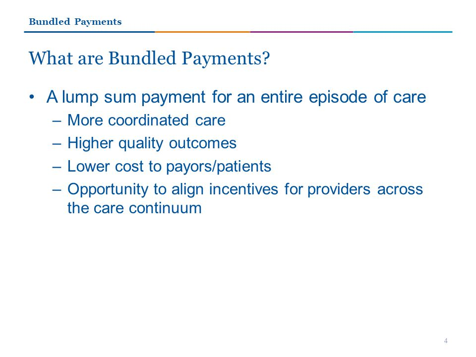 What are Bundled Payments