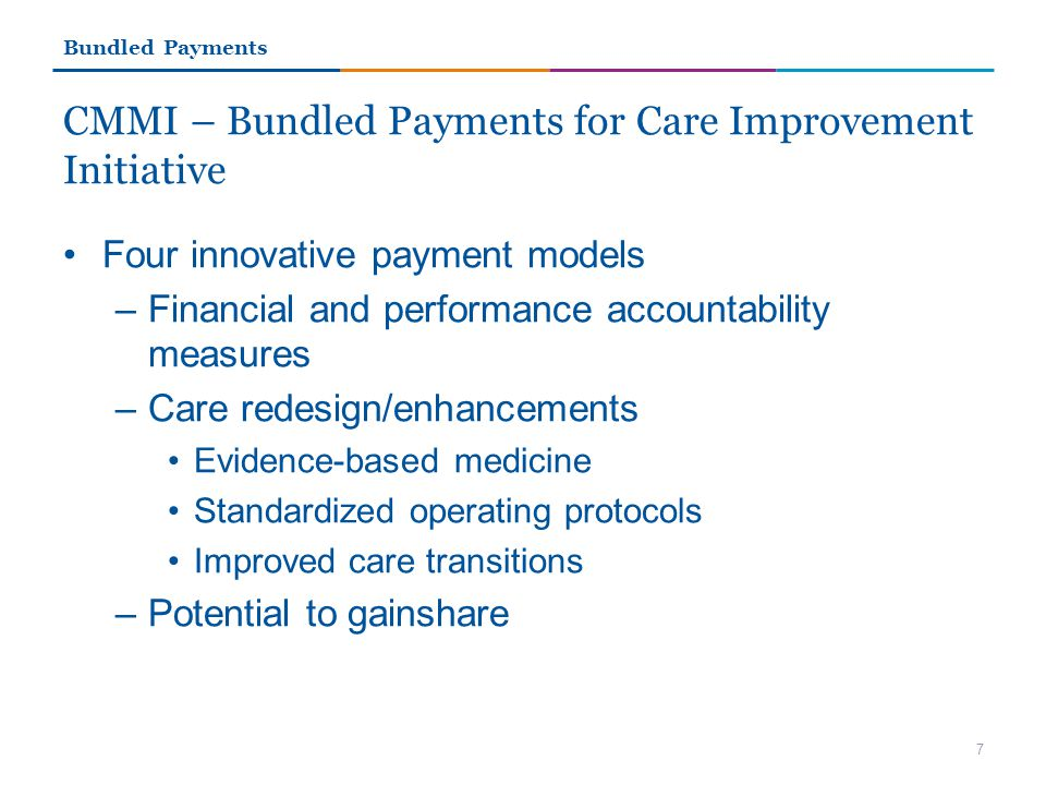 CMMI – Bundled Payments for Care Improvement Initiative