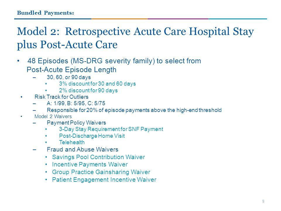 Model 2: Retrospective Acute Care Hospital Stay plus Post-Acute Care
