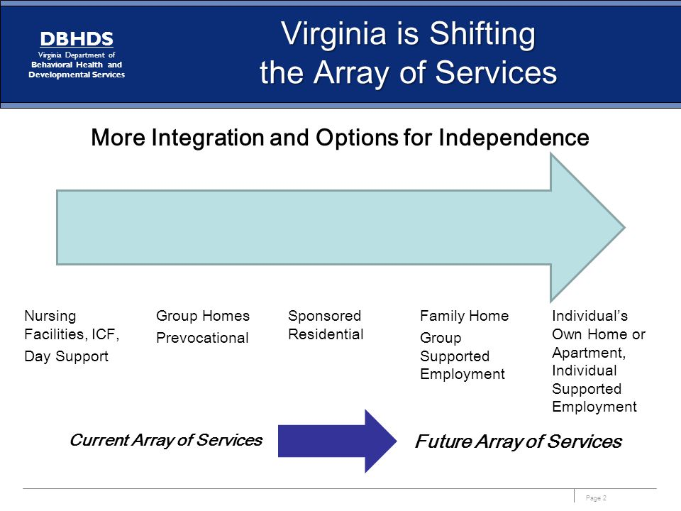 Virginia is Shifting the Array of Services
