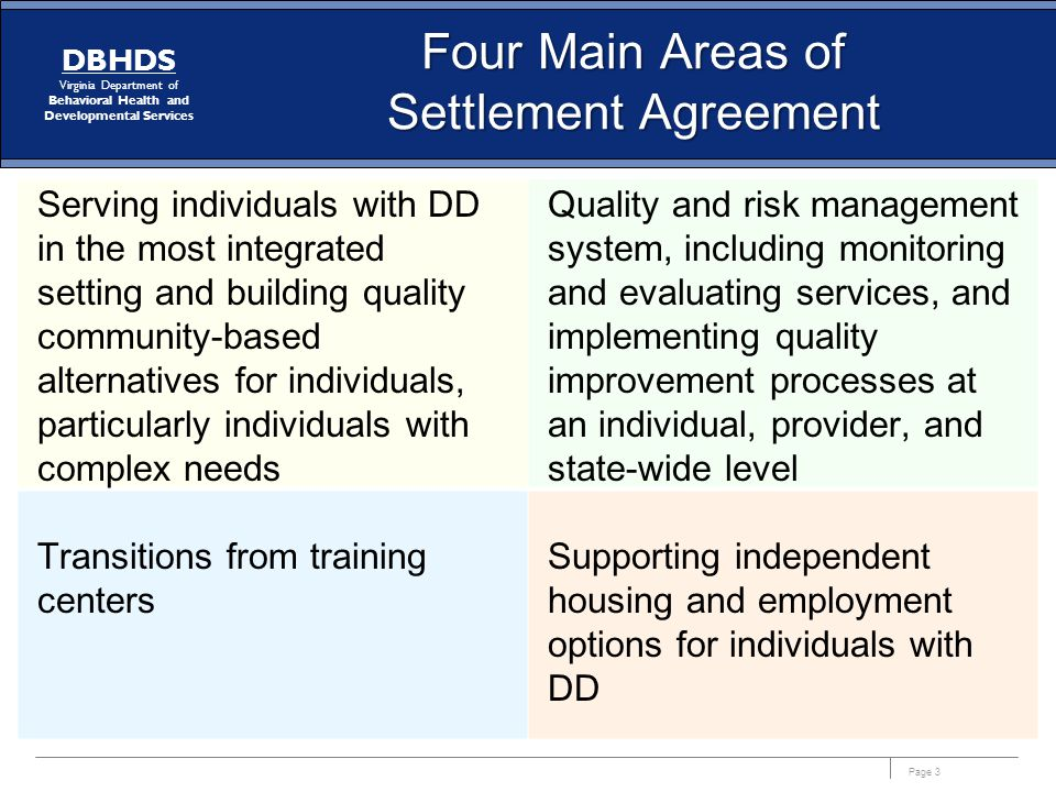 Four Main Areas of Settlement Agreement