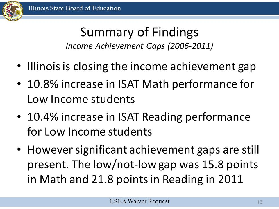 Summary of Findings Income Achievement Gaps (2006-2011)