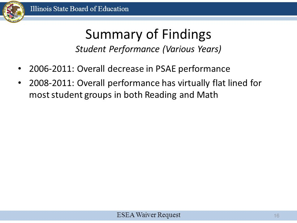Summary of Findings Student Performance (Various Years)