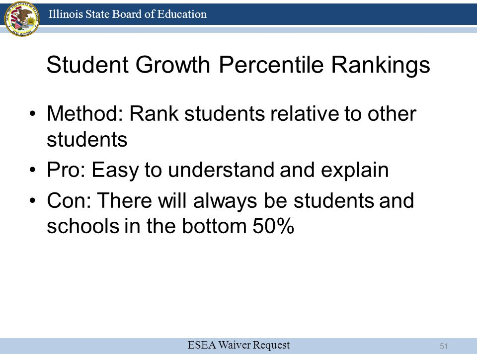 Student Growth Percentile Rankings