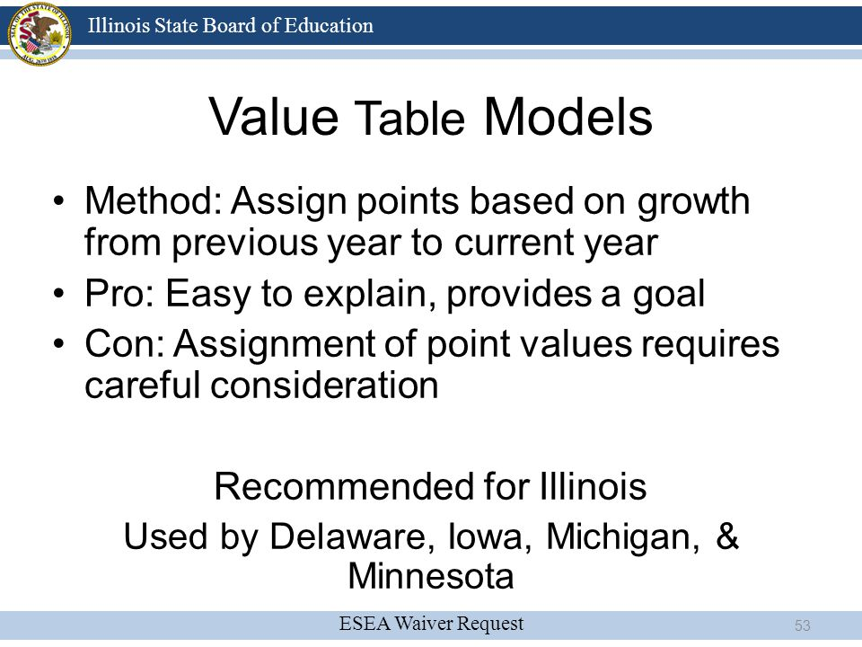 Value Table Models Method: Assign points based on growth from previous year to current year. Pro: Easy to explain, provides a goal.