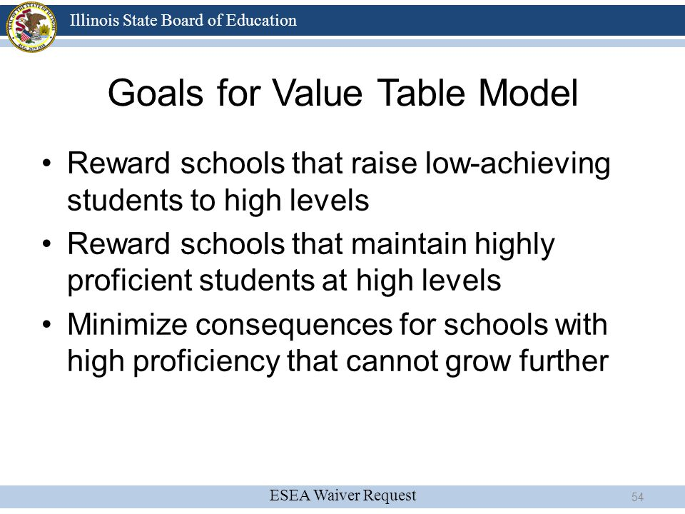 Goals for Value Table Model
