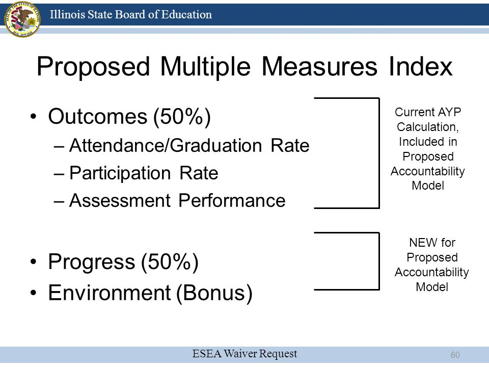Proposed Multiple Measures Index