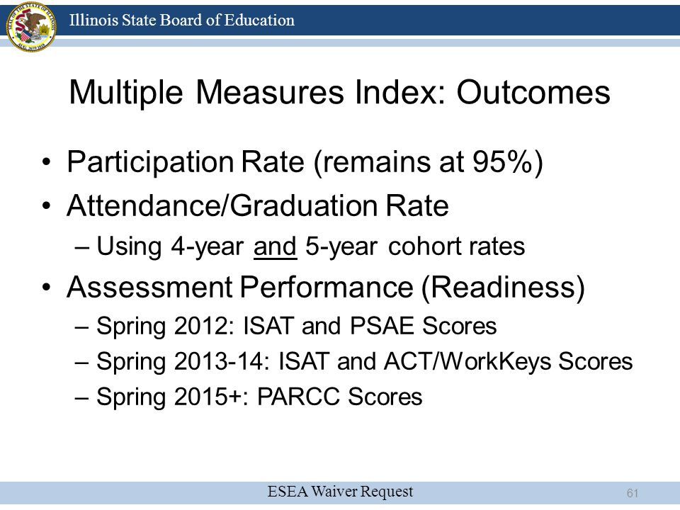 Multiple Measures Index: Outcomes