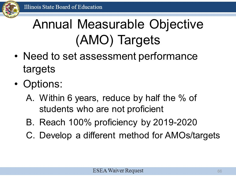 Annual Measurable Objective (AMO) Targets