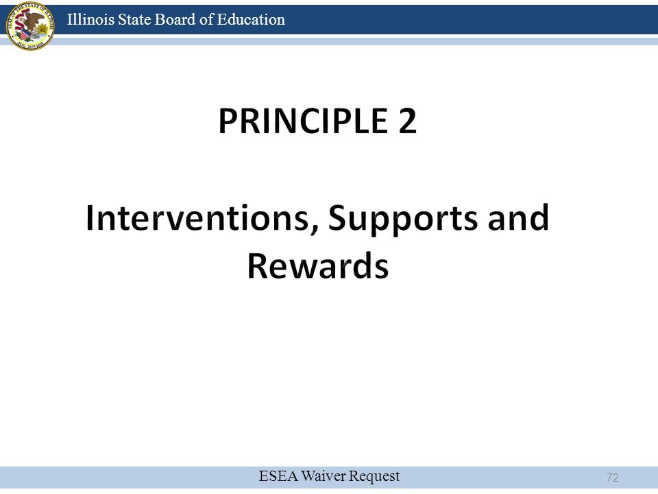 Interventions, Supports and Rewards