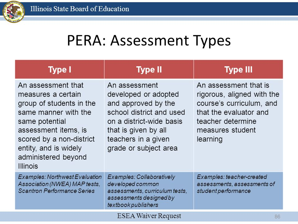 PERA: Assessment Types