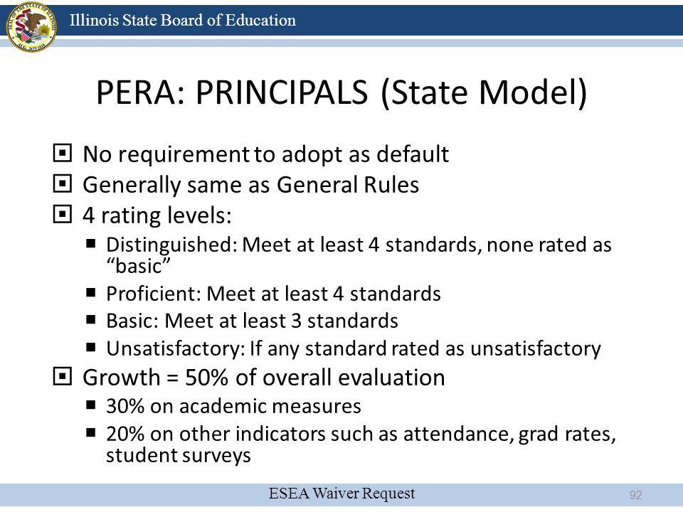 PERA: PRINCIPALS (State Model)
