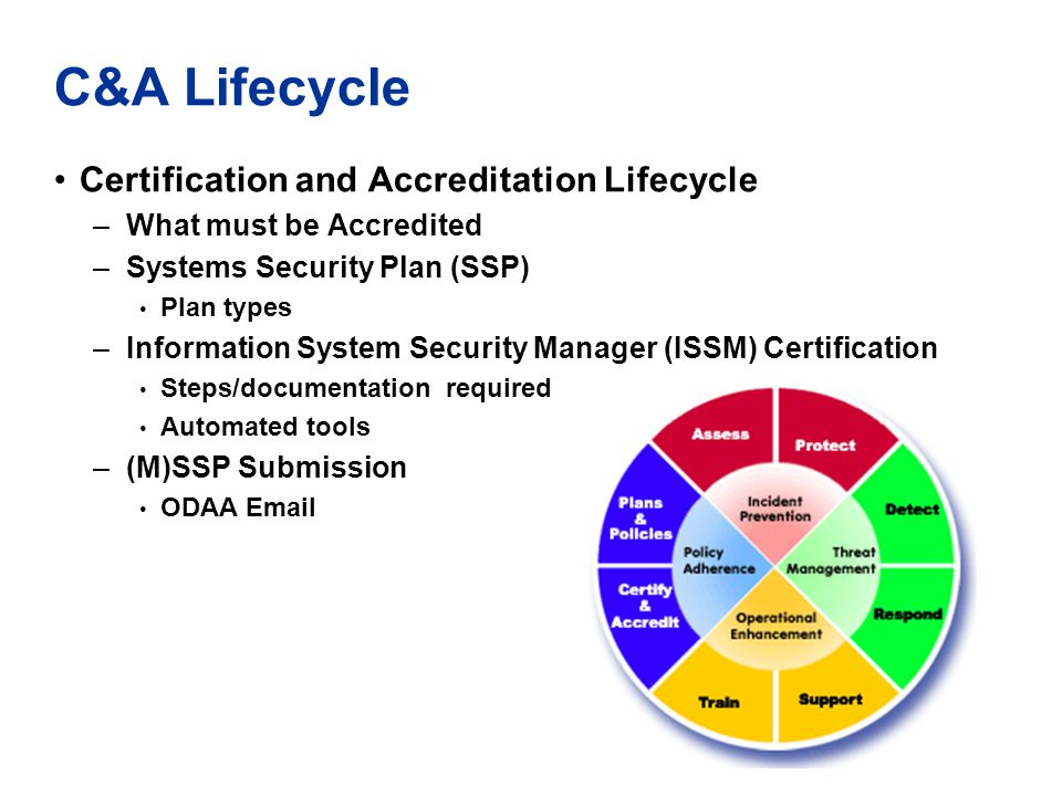 C&A Lifecycle Certification and Accreditation Lifecycle