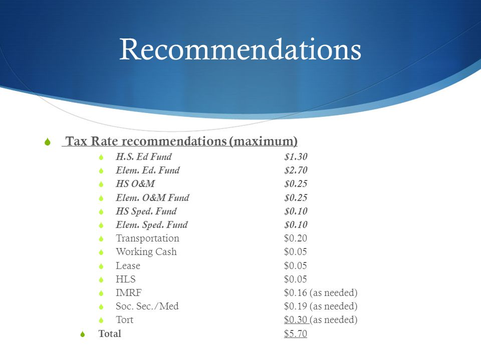 Recommendations Tax Rate recommendations (maximum) H.S. Ed Fund $1.30