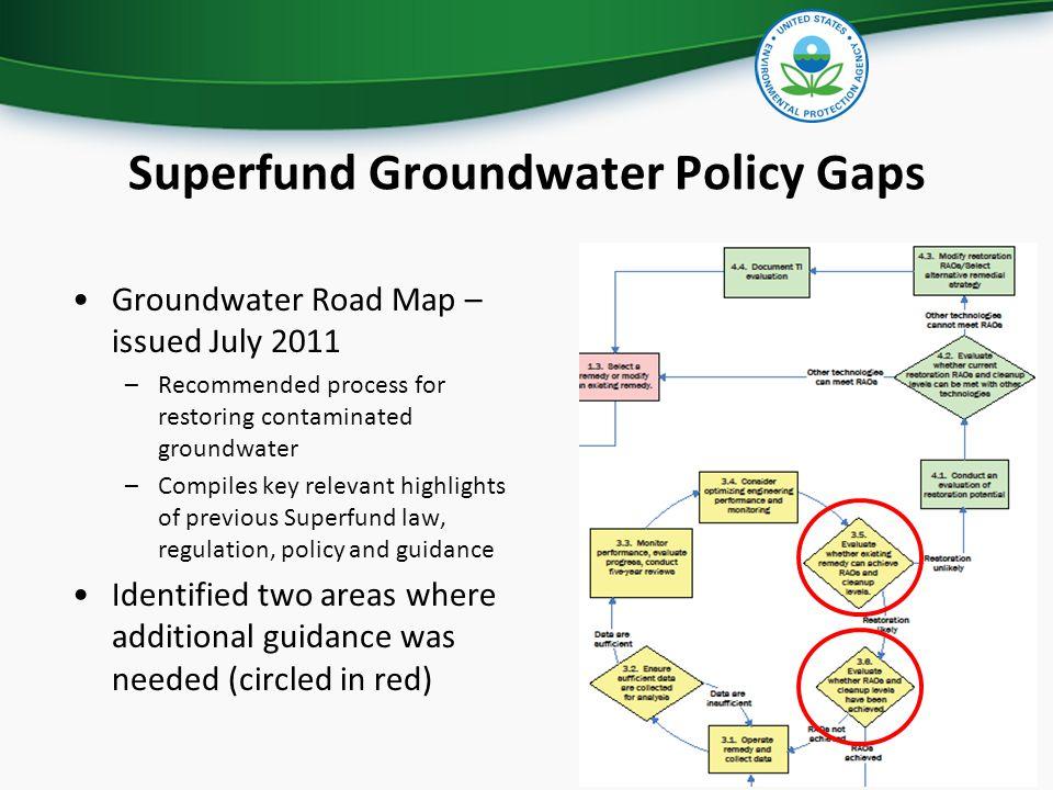 Superfund Groundwater Policy Gaps