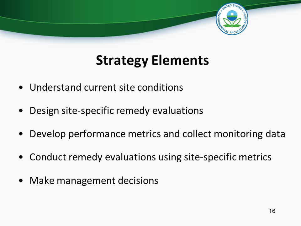 Strategy Elements Understand current site conditions