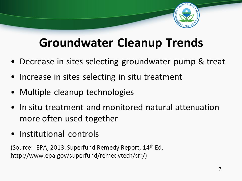 Groundwater Cleanup Trends