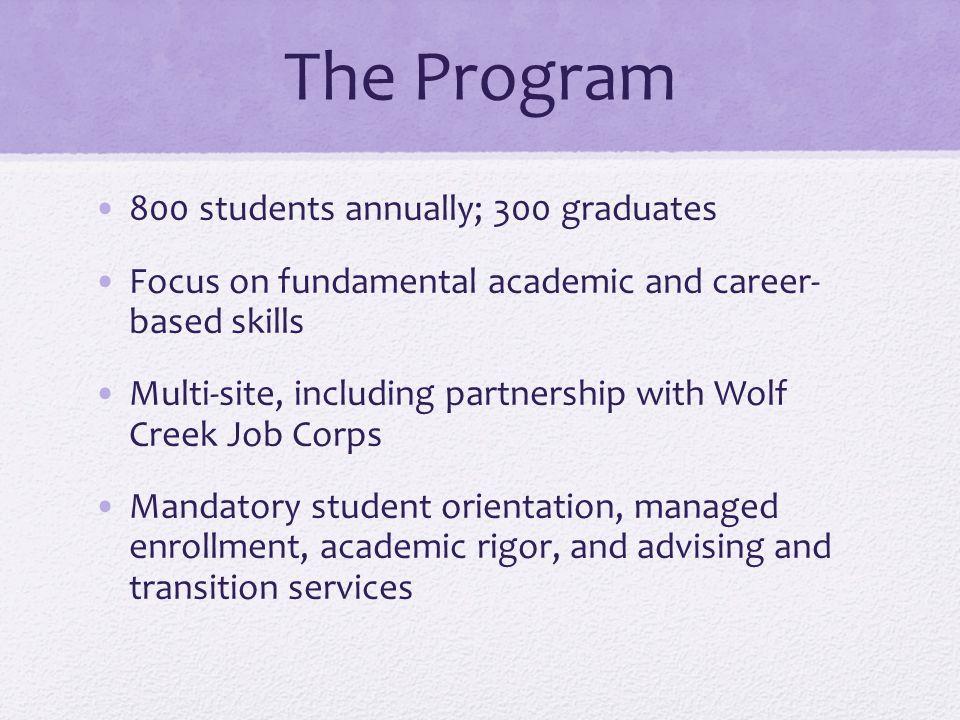 The Program 800 students annually; 300 graduates