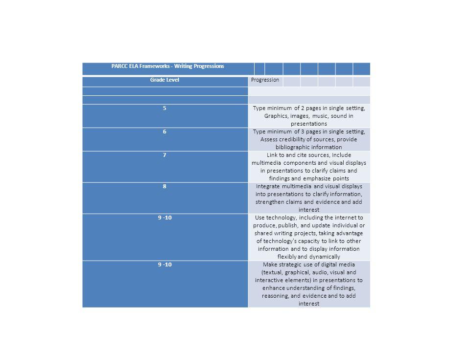 PARCC ELA Frameworks - Writing Progressions