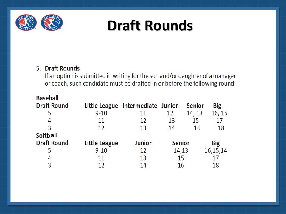 Draft Rounds all