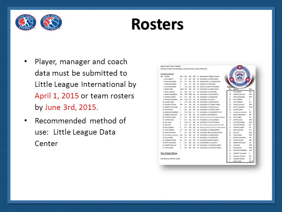 Rosters Player, manager and coach data must be submitted to Little League International by April 1, 2015 or team rosters by June 3rd, 2015.