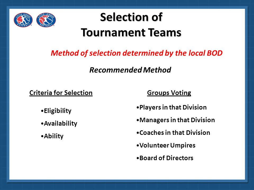 Selection of Tournament Teams