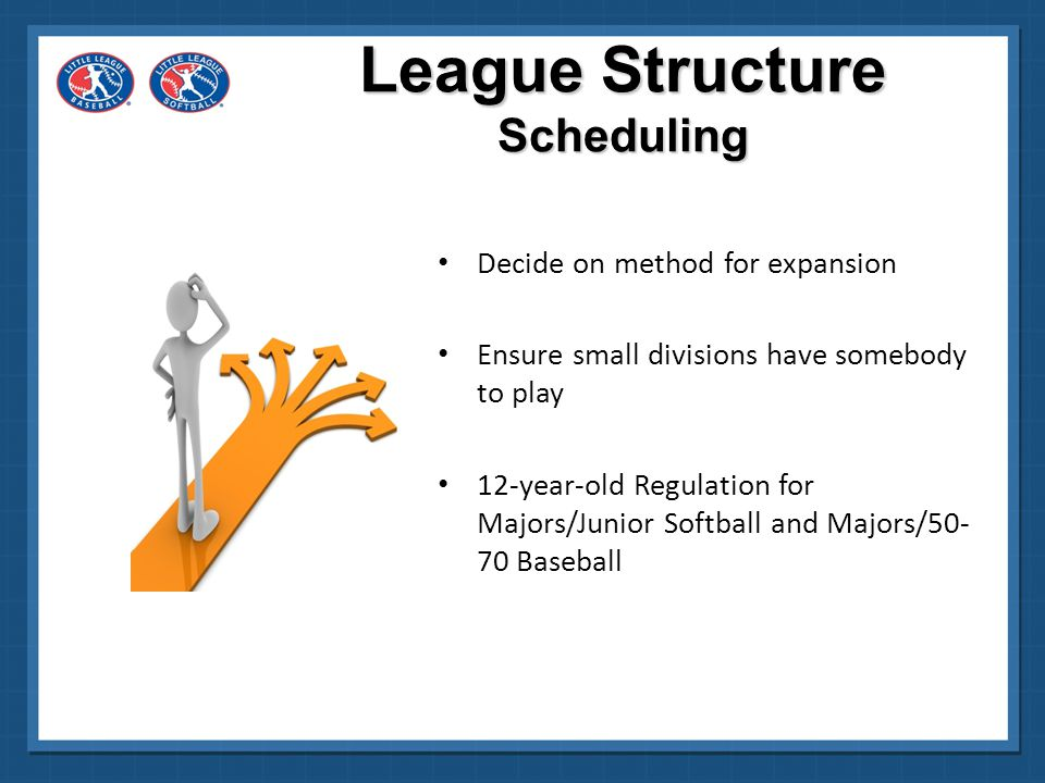 League Structure Scheduling Decide on method for expansion