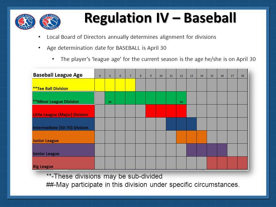 Regulation IV – Baseball